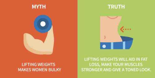 """Lifting weight will make women bulky"""