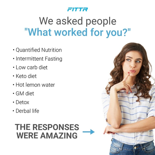 Survey Speaks: What Worked For You?