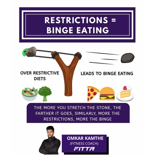 RESTRICTIONS = BINGE EATING