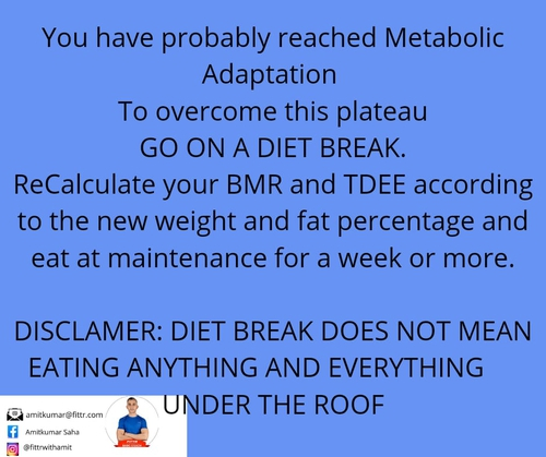 NOT SEEING ANY CHANGES ON WEIGHING SCALE OR LOOSING INCHES?