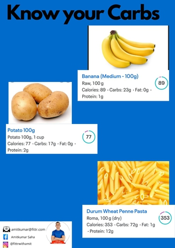 SOURCE OF CARBOHYDRATES