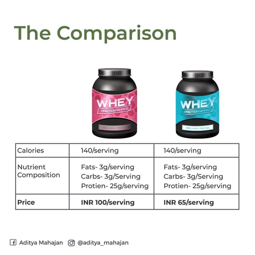 "Whey Protein ""For Her"" vs ""For Him""? ⁣"
