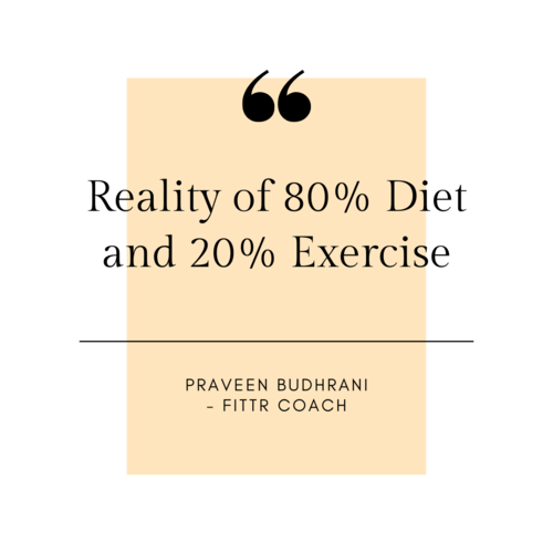 Article on Reality of 80% Dieting and 20% Excercise