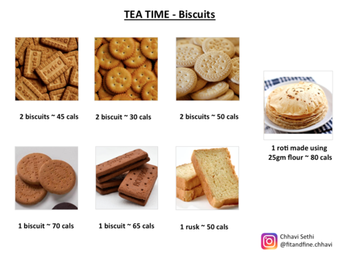 TEA TIME - Biscuits