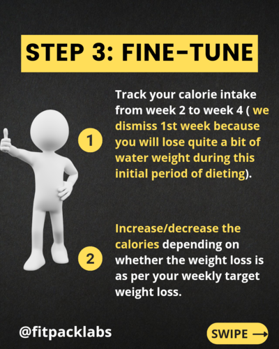 IS 200-300 CALORIE DEFICIT OPTIMAL FOR FAT LOSS?