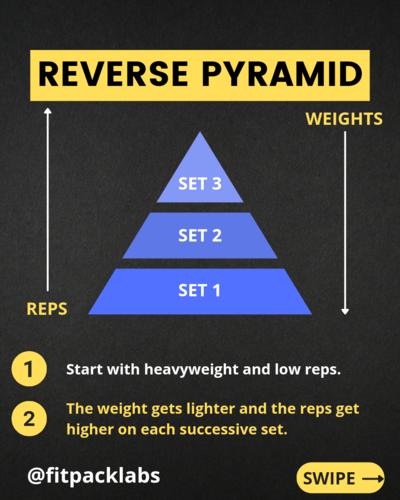 TYPES OF SET - PYRAMID vs REVERSE PYRAMID  vs STRAIGHT
