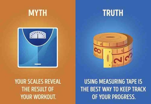 Do not get caught up with the scale!