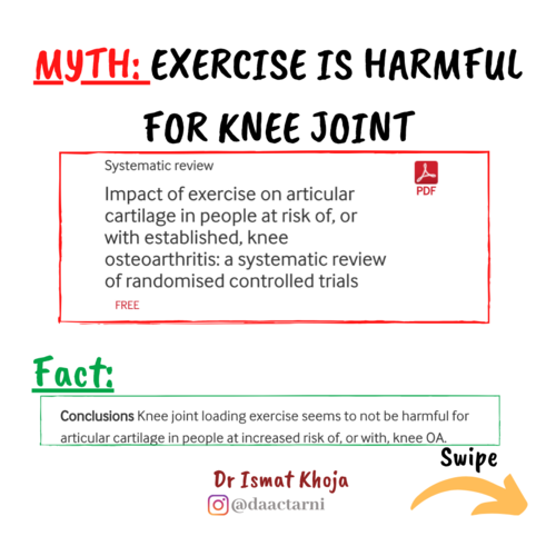 Exercise & Knee Osteoarthritis!
