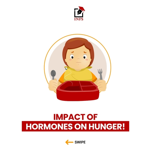 Impact Of Hormones On Hunger!