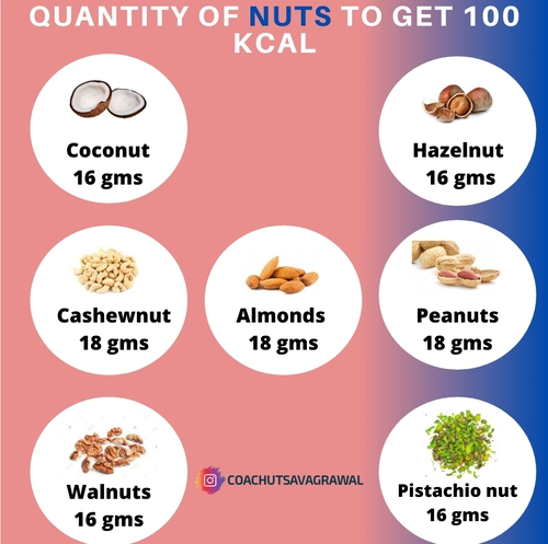NUTS REPLACEMENT SHEET