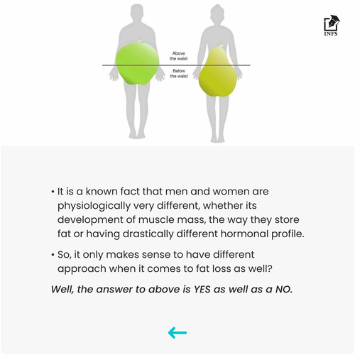 Fat Loss: Men VS Women