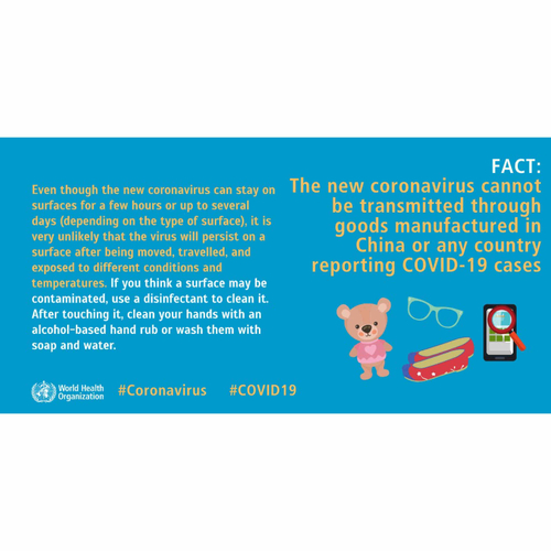 What are myths and facts about Novel Coronavirus disease?