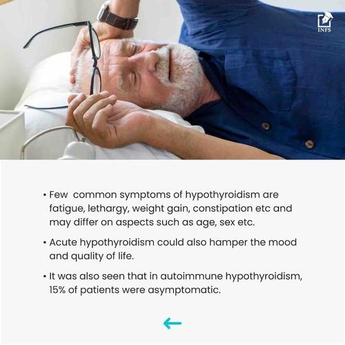 Understanding Hypothyroidism
