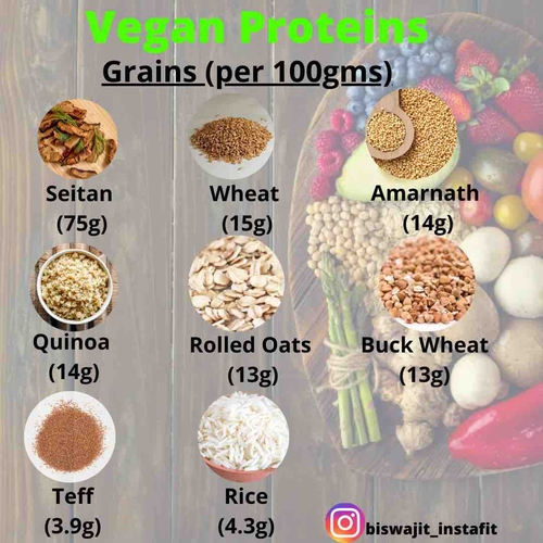 Top Protein Sources For Vegan