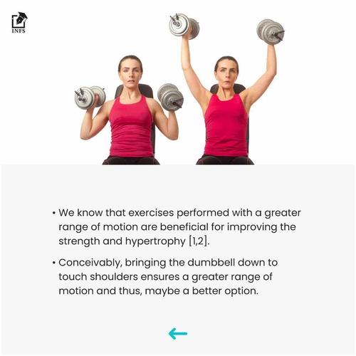 Shoulder Press - Range Of Motion