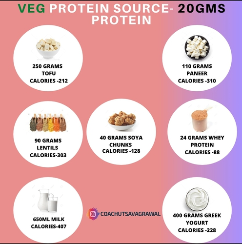 VEG PROTEIN SOURCES TO GET 20 GRAMS PROTEIN