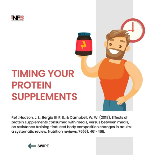 Timing Your Protein Supplements