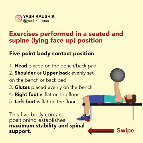 [PART - 3] Exercise Technique: Exercise Posture! Limb Positioning for stability and safety