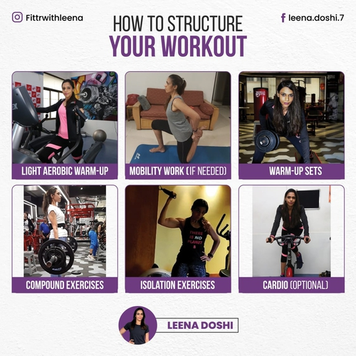 HOW TO STRUCTURE YOUR WORKOUTS