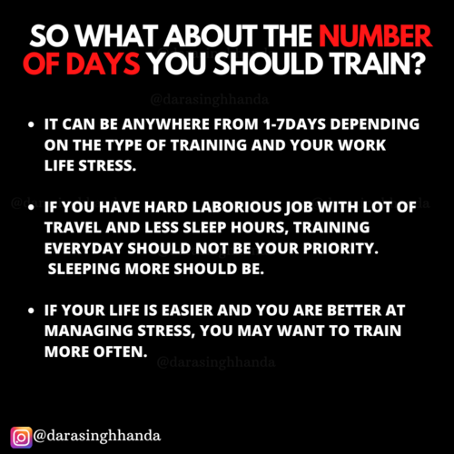 "What's the ""IDEAL"" number of days you should train?"