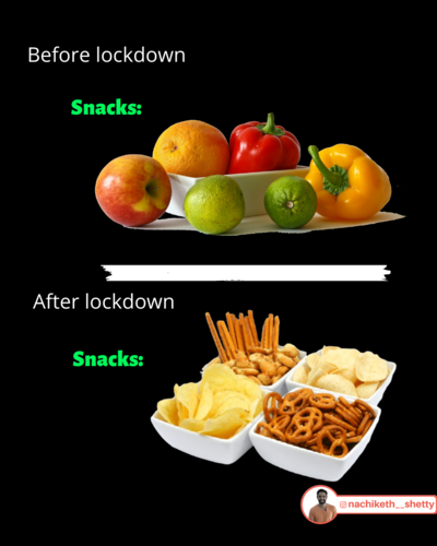 Here's why you gained weight during the lockdown!!!