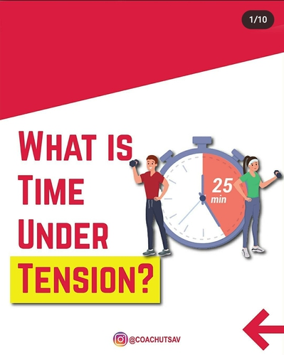 What is Time Under Tension?