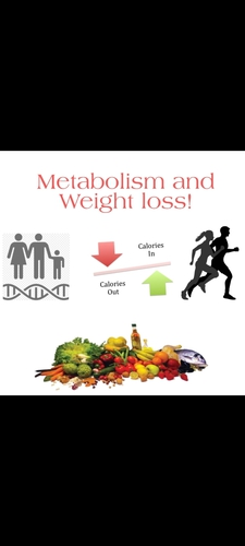 Metabolism and Weight Loss!
