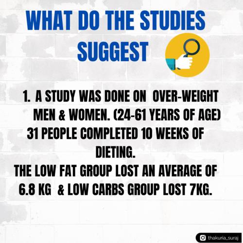 Low Carb Diet vs Low Fat Diet.