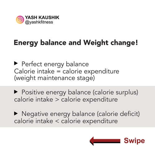 Dieting Essentials: Energy Balance - First step into the modern fitness era!