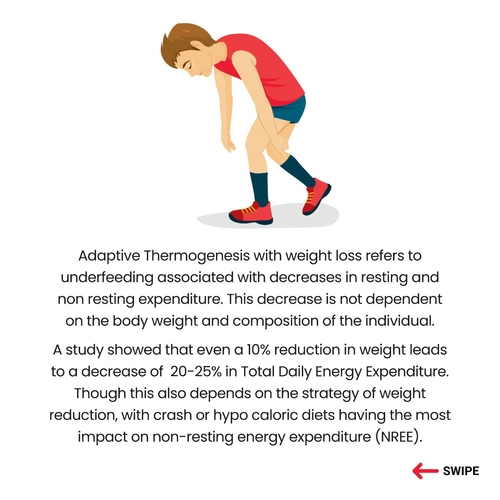 Ways to counter Adaptive Thermogenesis