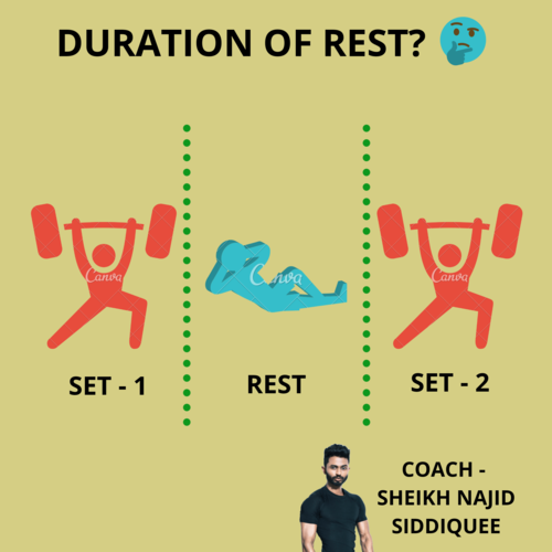 Duration of rest between the sets