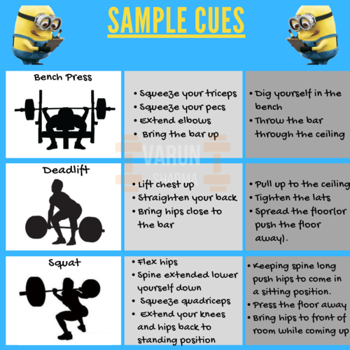 How to make your exercises better by Cueing