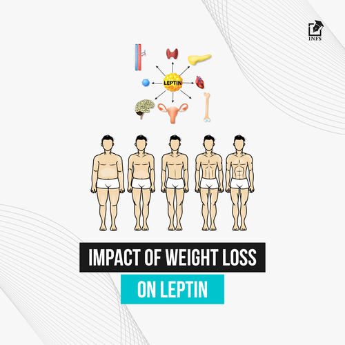 Impact of weight loss on Leptin