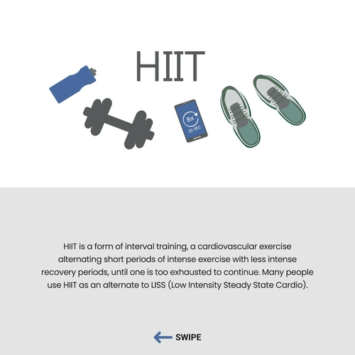 High Intensity Interval Training (HIIT)